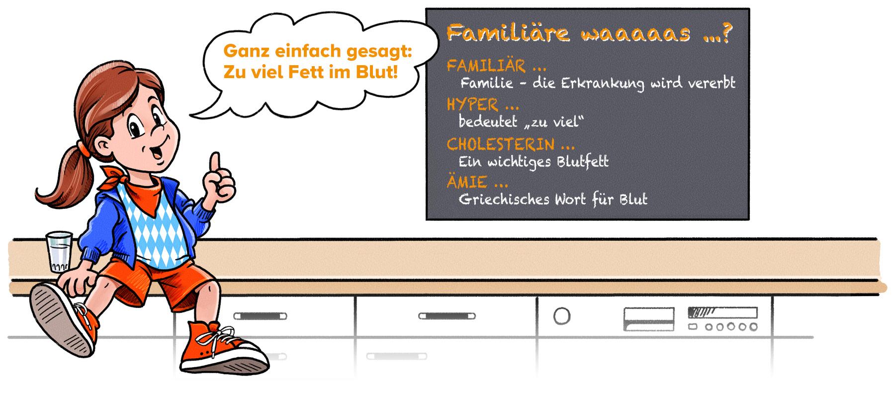 vroni_erklaerung_familiaere_hypercholesterinaemie_1