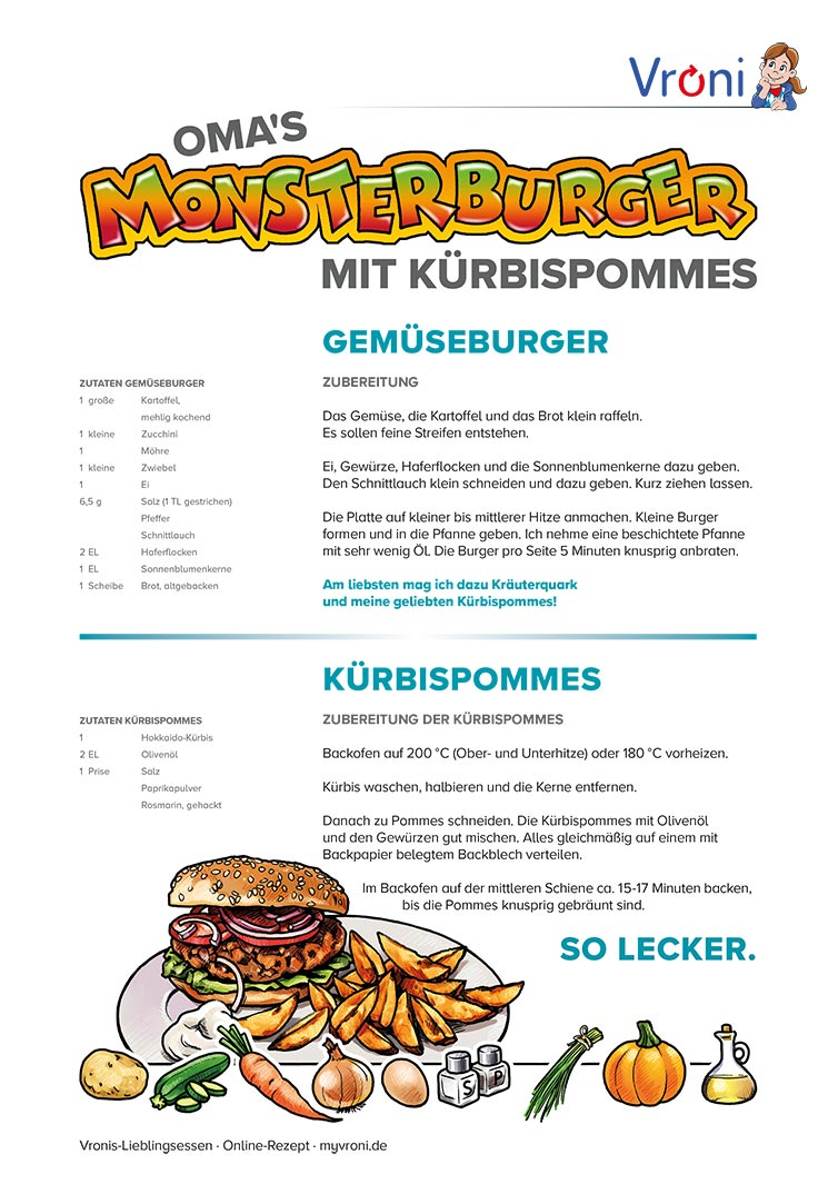 rezept_monsterburger_1